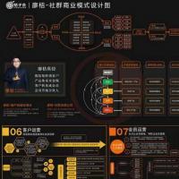 廖桔社群商业模式设计图原图