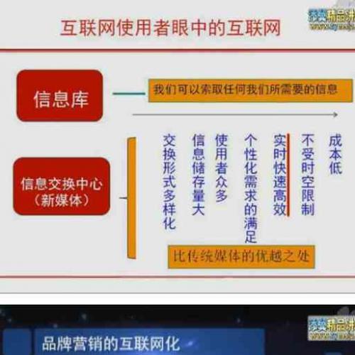 互联网络品牌营销策划 新媒体运营策略