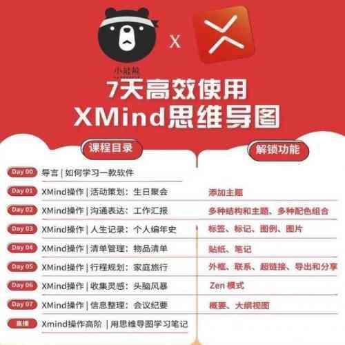 7天XMind思维导图教程 教你XMind怎么用